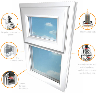 Double Glazing in Huddersfield  sc 1 st  Local Home Solutions & Double Glazing Huddersfield Doors and Windows Composite Doors pezcame.com